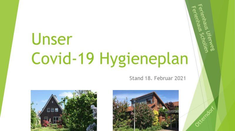 Covid-19 Hygieneplan